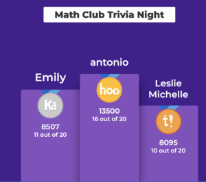 Image of high scoring students from Math Club Trivia Night
