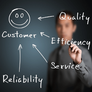 Image of customer service outline highlight four key areas - reliability, service, efficiency and quality