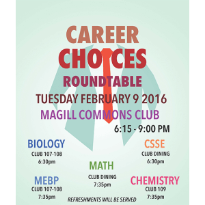 Career Choices Roundtable – presented by the School of Science Peer Mentoring Program