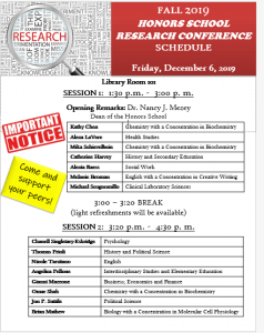 Image shows Fall 2019 Honors School Research Conference schedule of student presenters. Click for details with larger image,