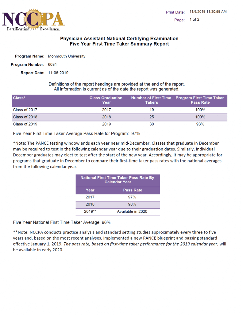 PANCE Pass Rate Summary Report