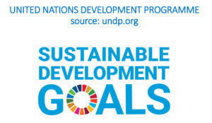 Click or tap image to view UN Sustainable Development Goals PowerPoint Slides