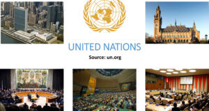 Click or tap image to view Overview and History of the United Nations PowerPoint slides