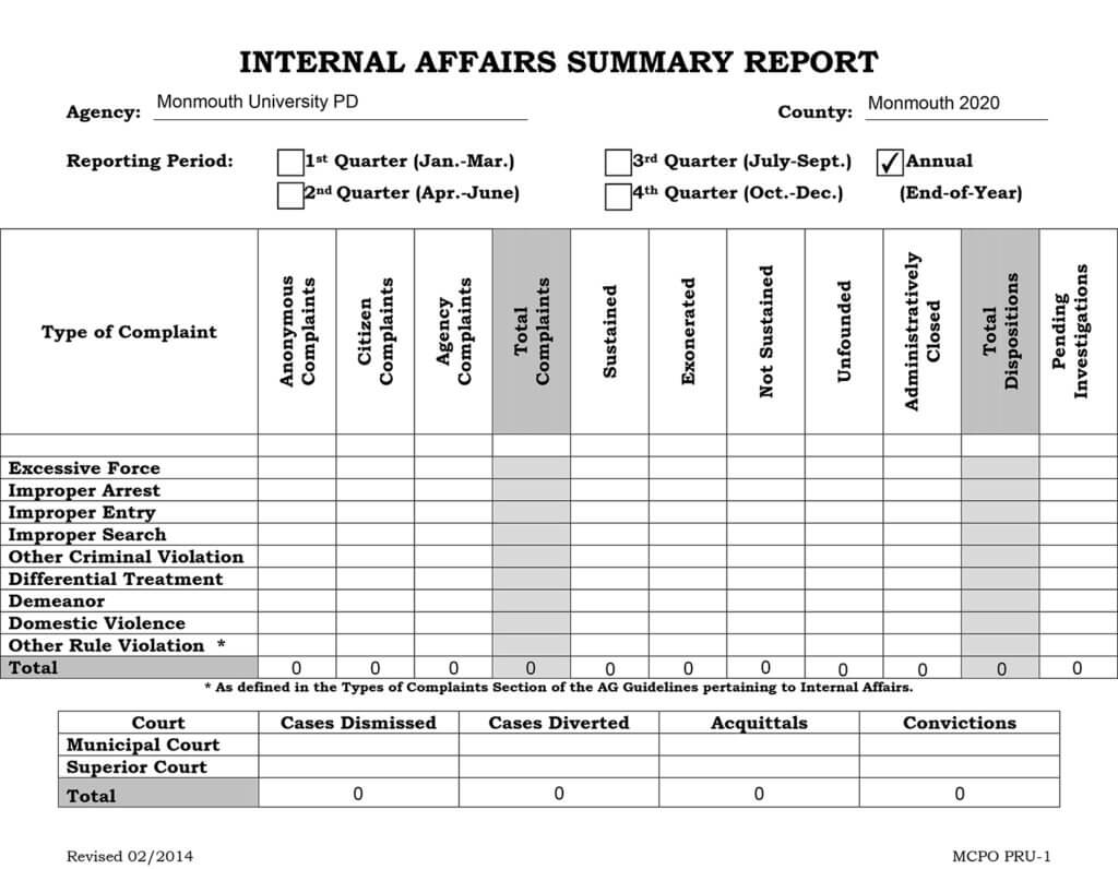 Click or tap image to view and download MUPD Internal Affairs Summary Report