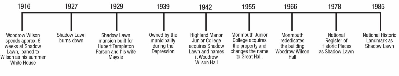 Timeline - Wilson Hall