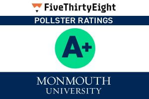 Monmouth University Polling Institute Again Earns an A-Plus from Nate Silver's FiveThirtyEight