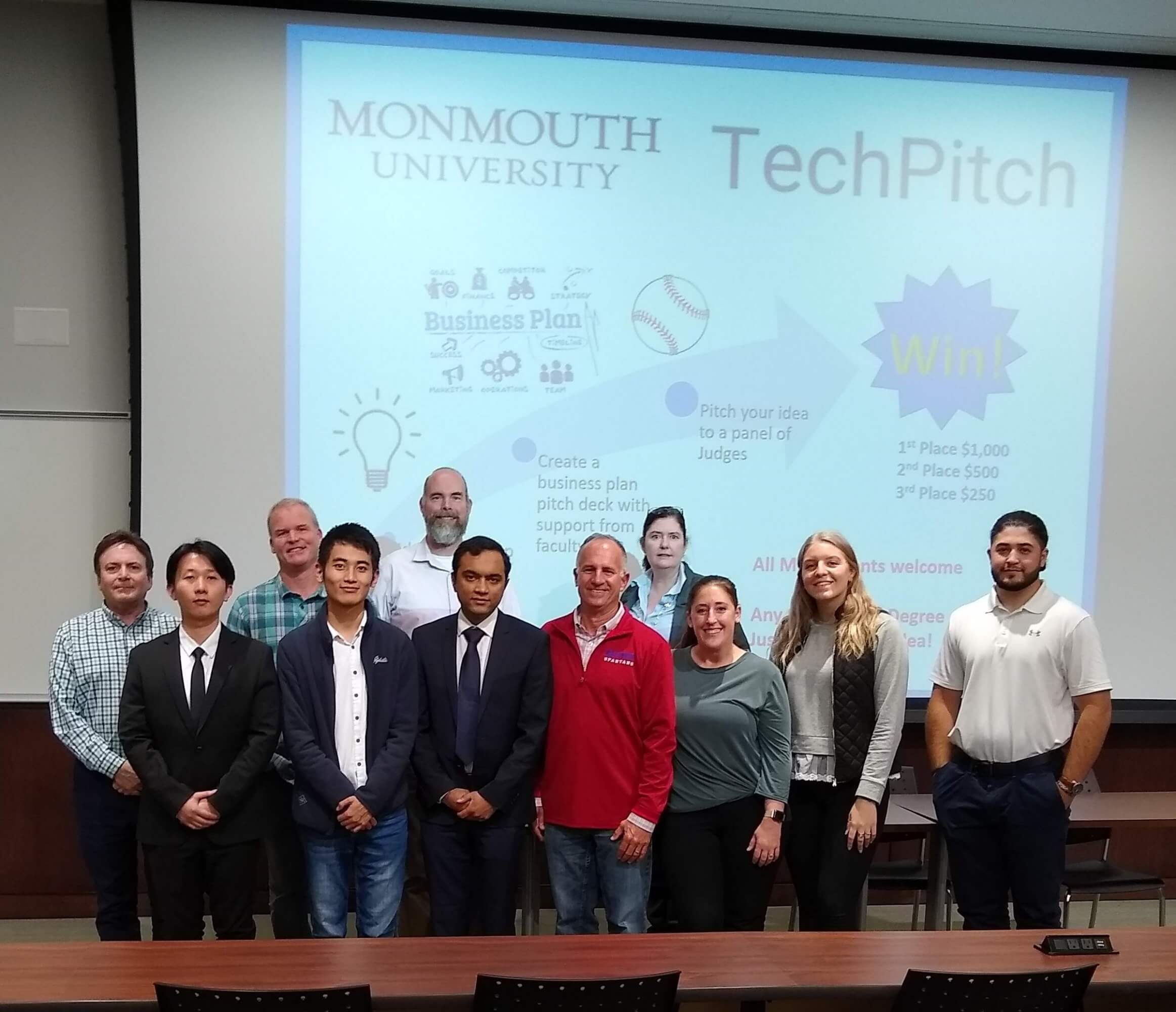 2019 TechPitch Participants