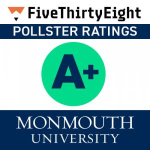 Monmouth University Polling Institute Earns A-Plus Rating for Third Straight Time from Nate Silver's FiveThirtyEight
