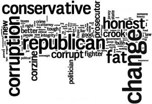 Image Shows Word Cloud from Voters for Chris Christie
