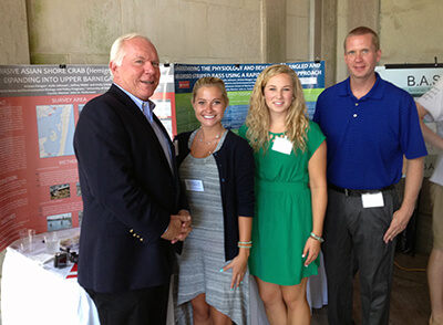 2015 Summer Research Symposium