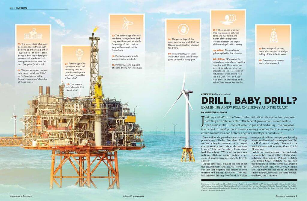 Drill Baby Drill Poster